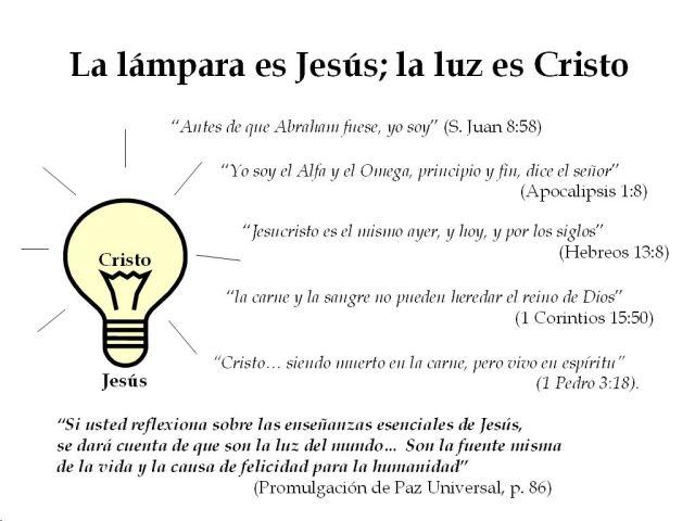 lámpara Jesús